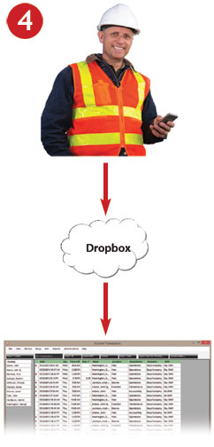 Tap your phone's screen and send the employee work hours to Dropbox, then retrieve them with the TimePilot software at your main office.