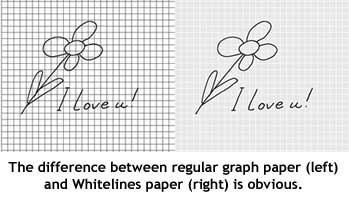 The difference between regular graph paper (left) and Whitelines graph paper (right) is obvious.